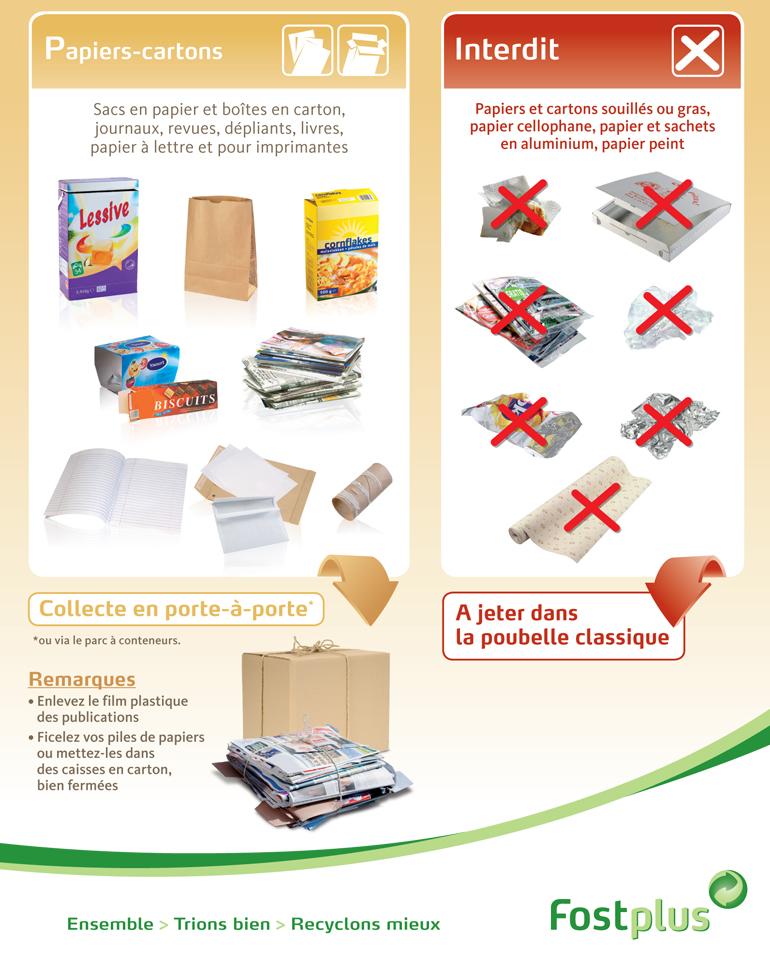instructions-tri-papier-carton (1)