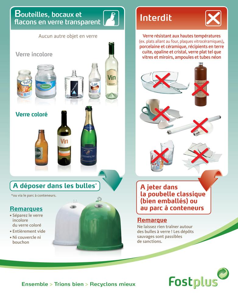 fostplus-tri-verre (1)